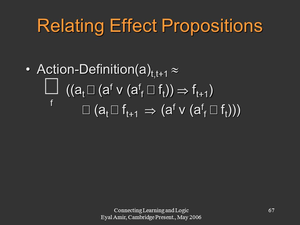 Connecting Learning and Logic Eyal Amir, Cambridge Present., May 2006 67 Relating Effect Propositions Action-Definition(a) t,t+1 Action-Definition(a)