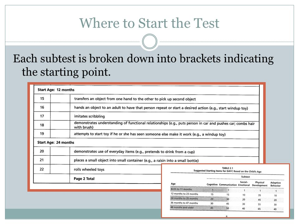 Where to Start the Test Each subtest is broken down into brackets indicating the starting point.