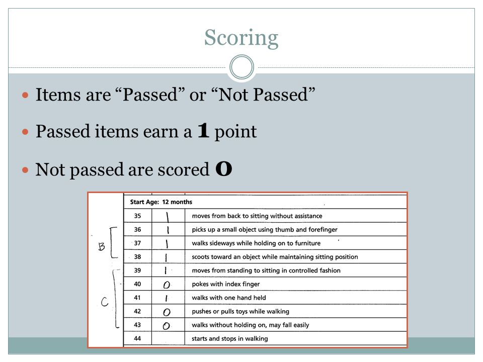 Scoring Items are Passed or Not Passed Passed items earn a 1 point Not passed are scored 0