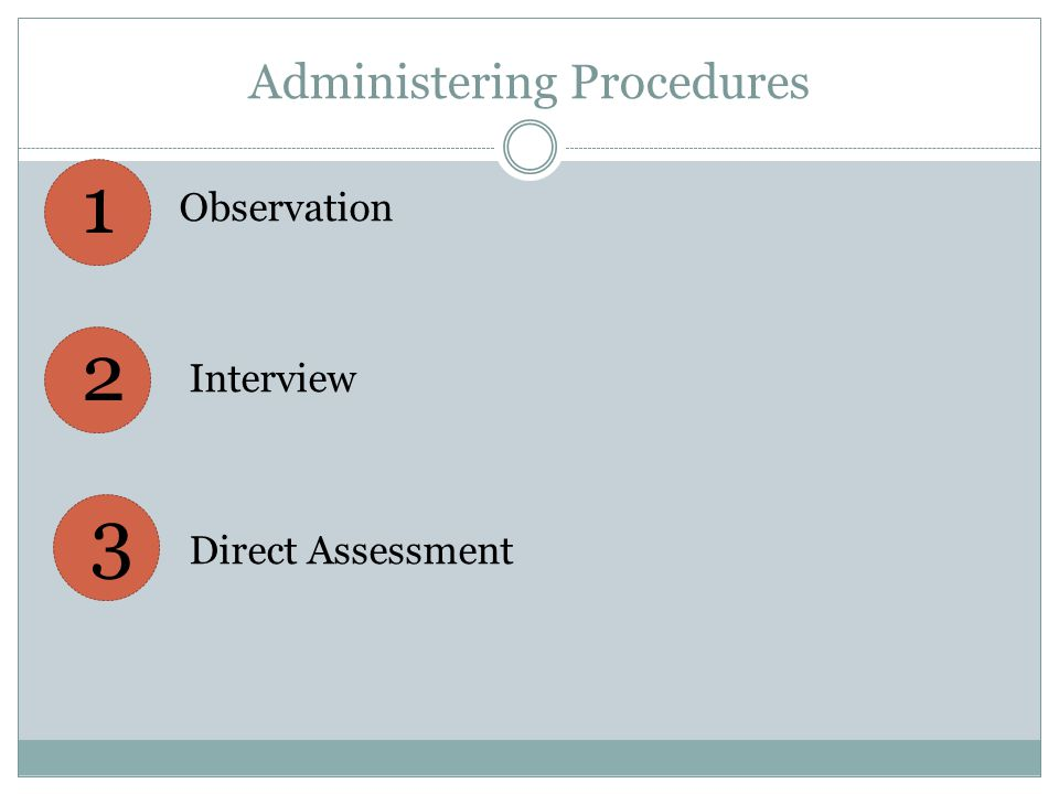 Administering Procedures Observation Interview Direct Assessment 1 2 3
