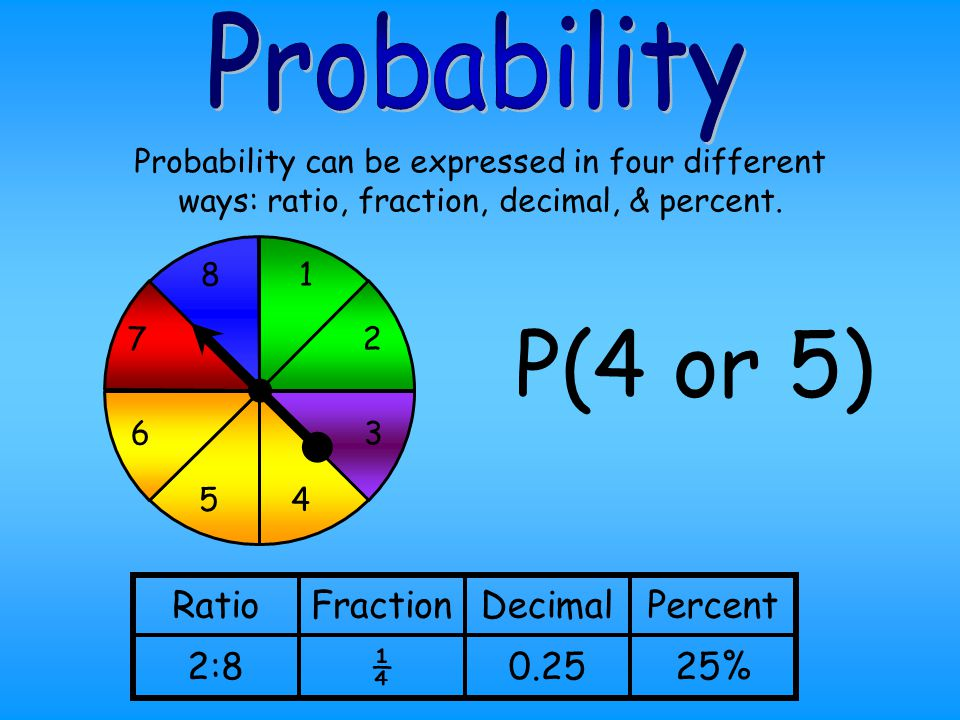 1 2 3 4 8 7 6 5 12.5%0.125⅛1:8 PercentDecimalFractionRatio Probability can be expressed in four different ways: ratio, fraction, decimal, & percent. P
