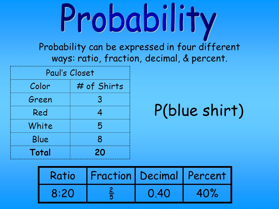1 2 3 4 8 7 6 5 62.5%0.625⅝5:8 PercentDecimalFractionRatio Probability can be expressed in four different ways: ratio, fraction, decimal, & percent. P