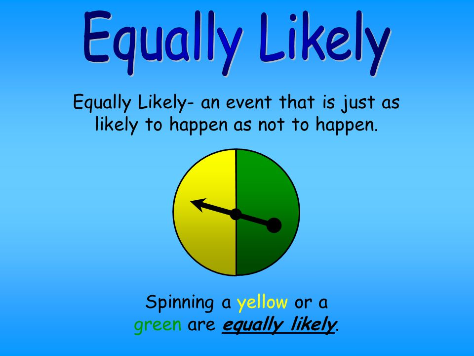 Equally Likely- an event that is just as likely to happen as not to happen.