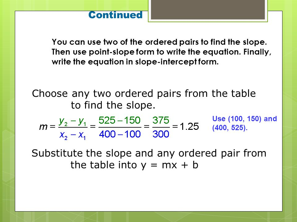 You can use two of the ordered pairs to find the slope. Then use point-slope form to write the equation. Finally, write the equation in slope-intercep