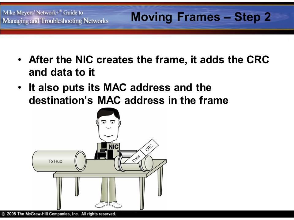 Moving Frames – Step 2 After the NIC creates the frame, it adds the CRC and data to it It also puts its MAC address and the destination's MAC address