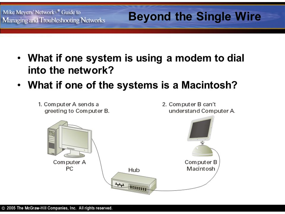Beyond the Single Wire What if one system is using a modem to dial into the network? What if one of the systems is a Macintosh?