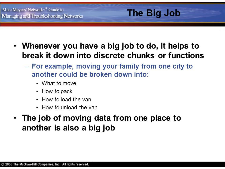 The Big Job Whenever you have a big job to do, it helps to break it down into discrete chunks or functions –For example, moving your family from one c