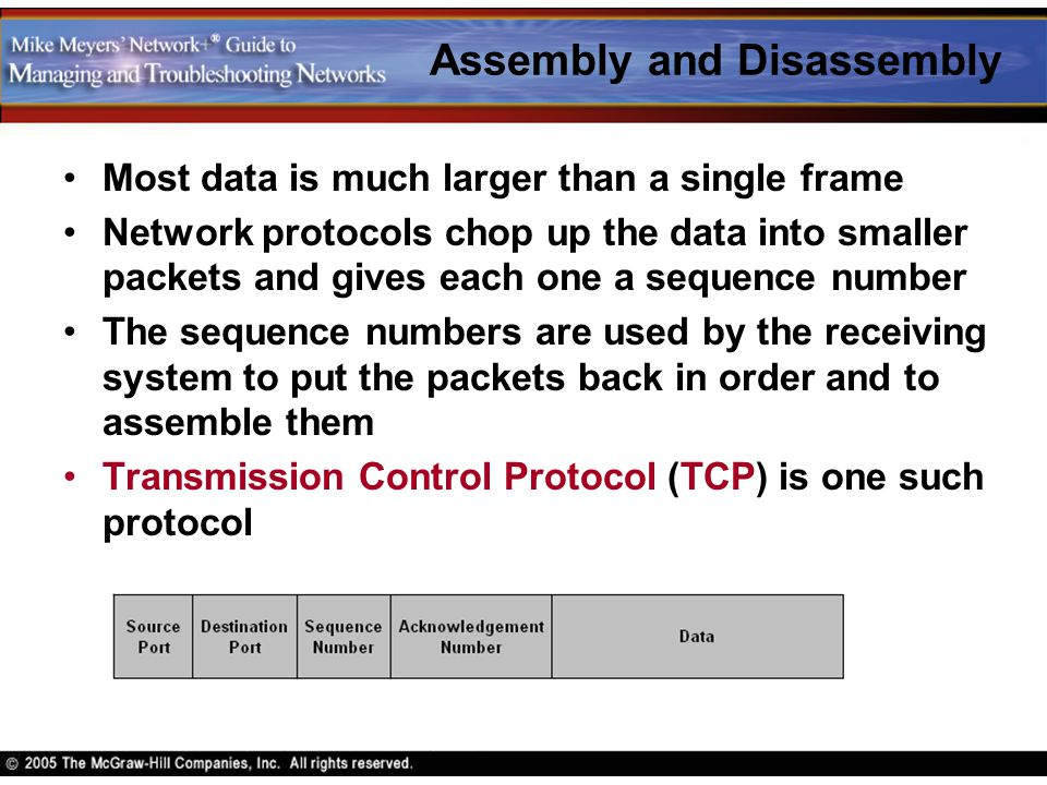 Assembly and Disassembly Most data is much larger than a single frame Network protocols chop up the data into smaller packets and gives each one a seq