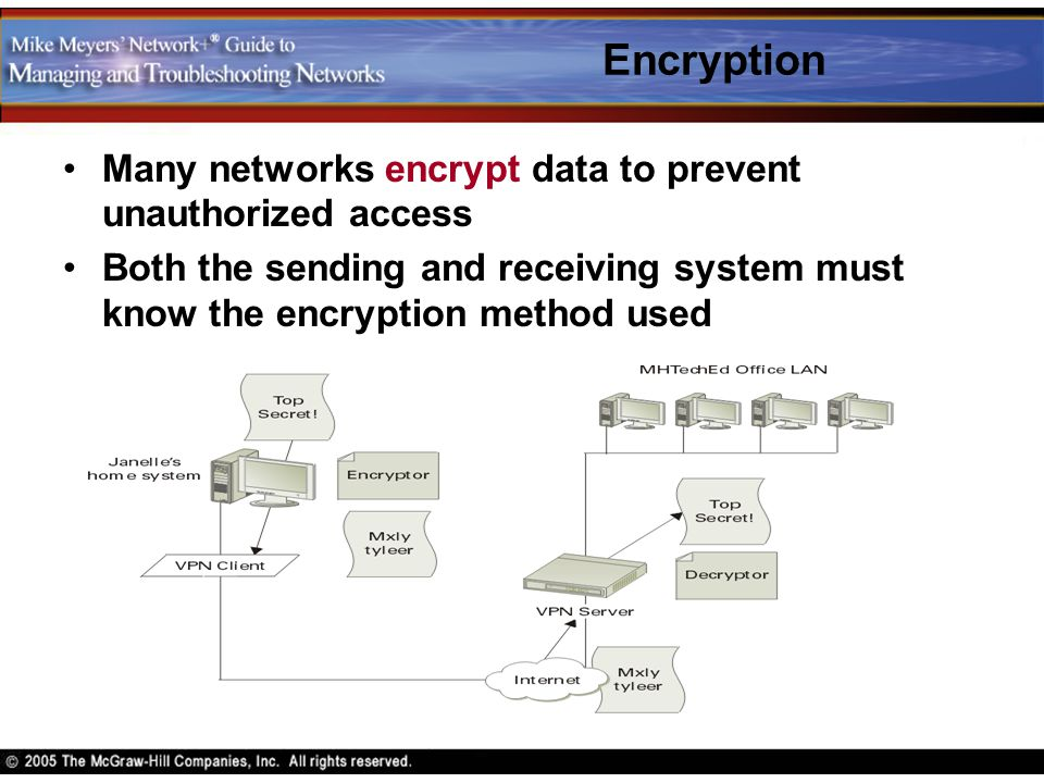 Encryption Many networks encrypt data to prevent unauthorized access Both the sending and receiving system must know the encryption method used