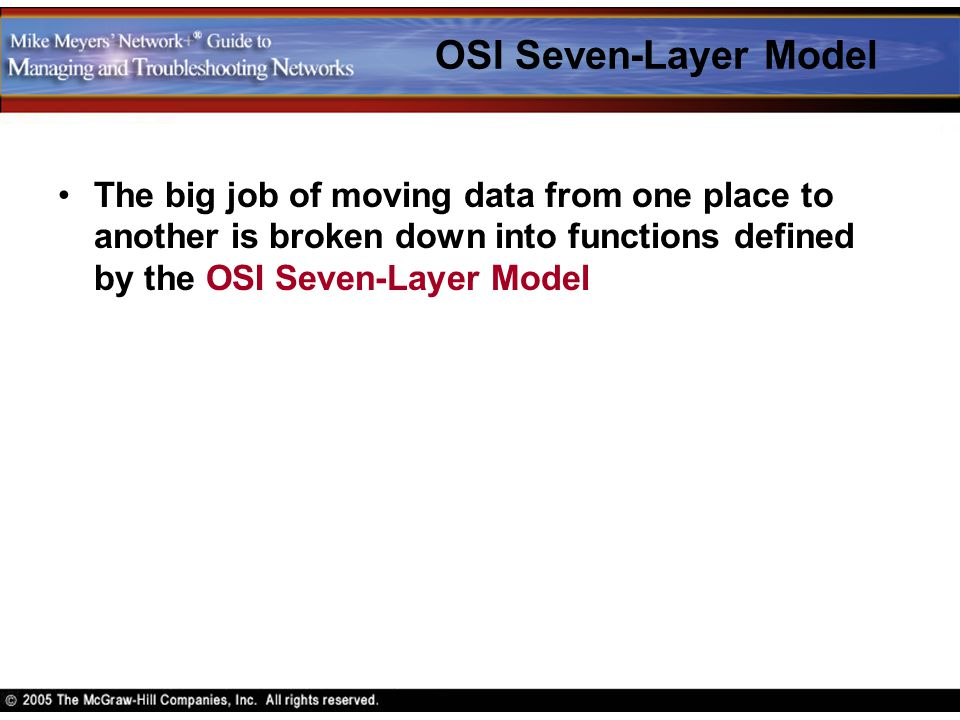 OSI Seven-Layer Model The big job of moving data from one place to another is broken down into functions defined by the OSI Seven-Layer Model