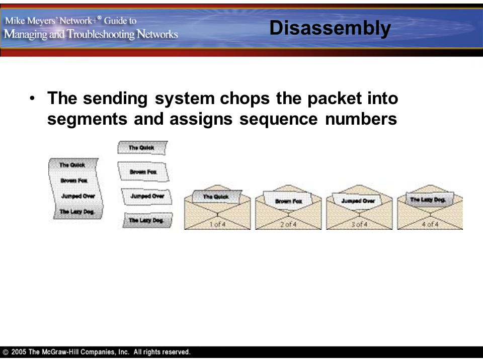 Disassembly The sending system chops the packet into segments and assigns sequence numbers
