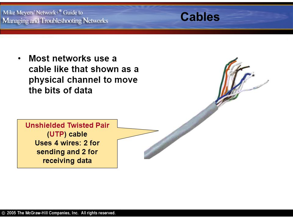 Cables Most networks use a cable like that shown as a physical channel to move the bits of data Unshielded Twisted Pair (UTP) cable Uses 4 wires: 2 fo