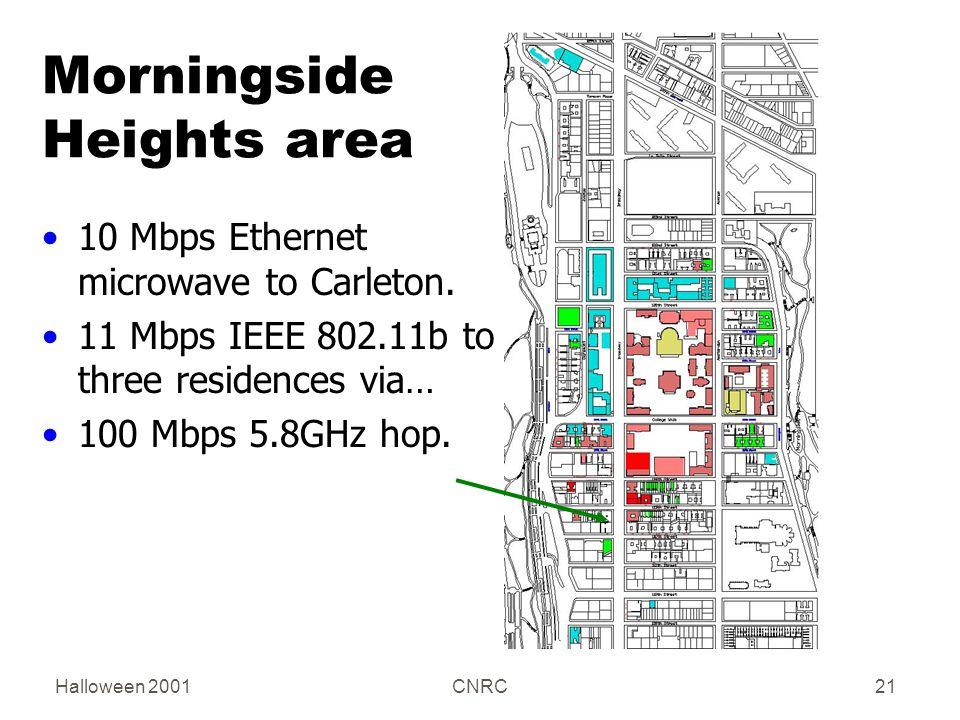Halloween 2001CNRC21 Morningside Heights area 10 Mbps Ethernet microwave to Carleton.