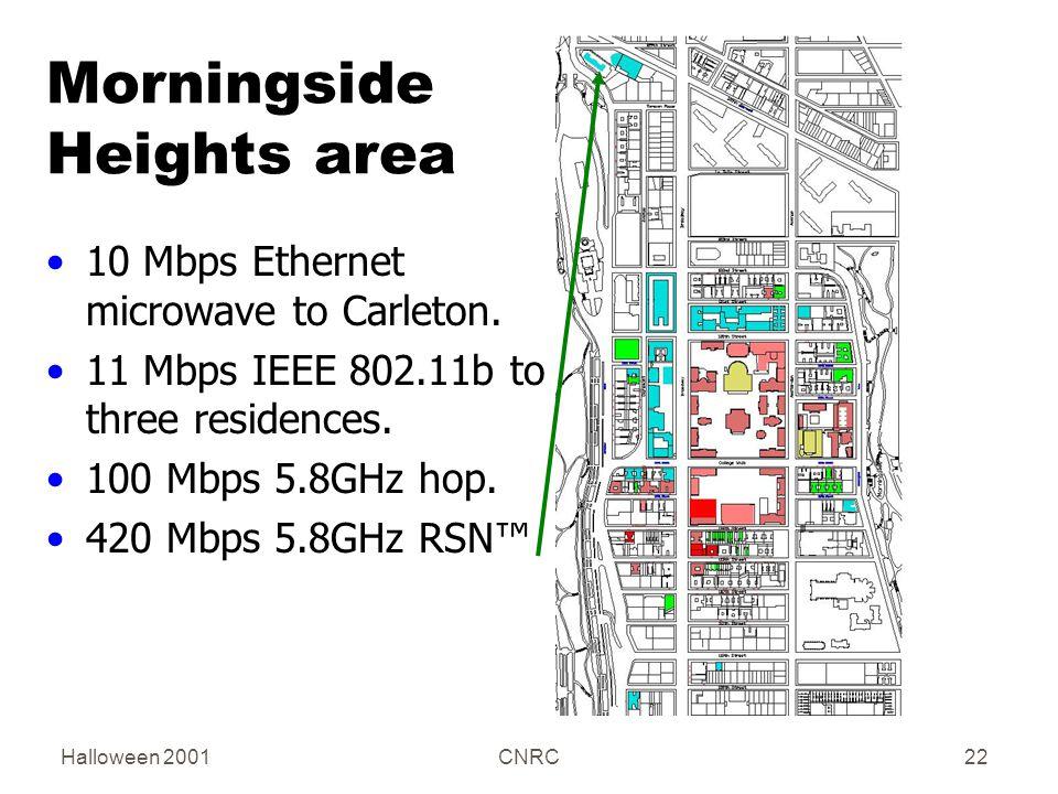 Halloween 2001CNRC22 Morningside Heights area 10 Mbps Ethernet microwave to Carleton.