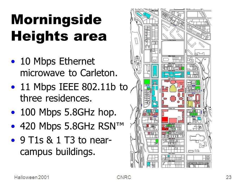 Halloween 2001CNRC23 Morningside Heights area 10 Mbps Ethernet microwave to Carleton.