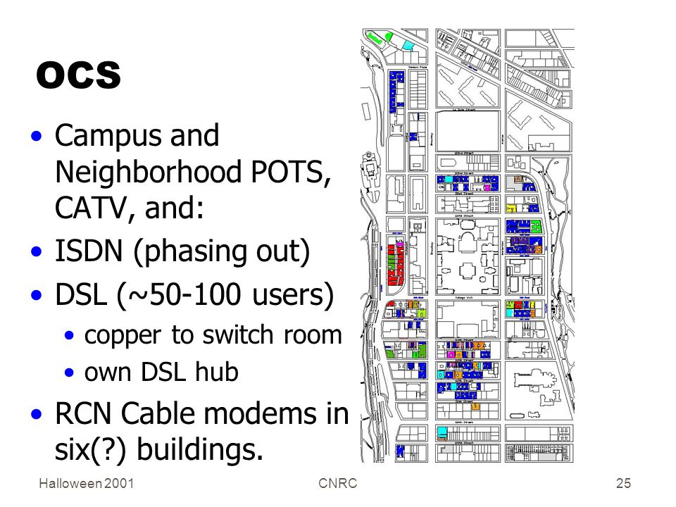 Halloween 2001CNRC25 OCS Campus and Neighborhood POTS, CATV, and: ISDN (phasing out) DSL (~50-100 users) copper to switch room own DSL hub RCN Cable m