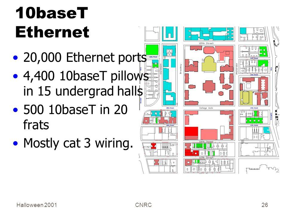 Halloween 2001CNRC26 10baseT Ethernet 20,000 Ethernet ports 4,400 10baseT pillows in 15 undergrad halls 500 10baseT in 20 frats Mostly cat 3 wiring.