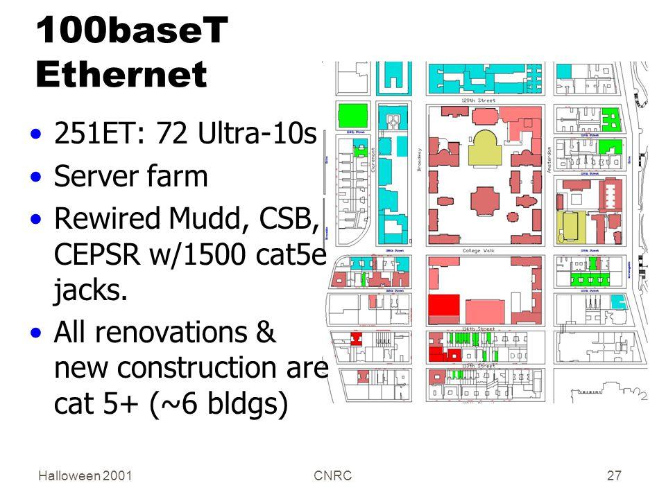 Halloween 2001CNRC27 100baseT Ethernet 251ET: 72 Ultra-10s Server farm Rewired Mudd, CSB, CEPSR w/1500 cat5e jacks.