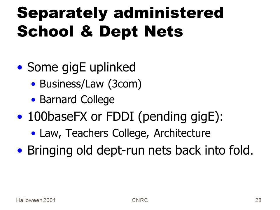 Halloween 2001CNRC28 Separately administered School & Dept Nets Some gigE uplinked Business/Law (3com) Barnard College 100baseFX or FDDI (pending gigE): Law, Teachers College, Architecture Bringing old dept-run nets back into fold.