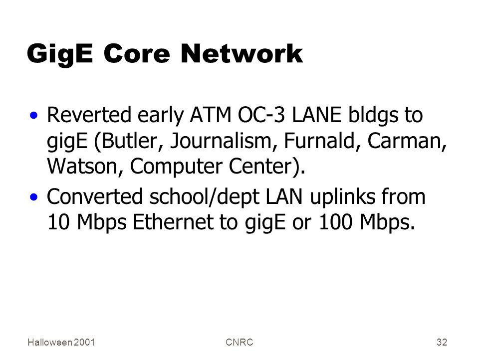 Halloween 2001CNRC32 GigE Core Network Reverted early ATM OC-3 LANE bldgs to gigE (Butler, Journalism, Furnald, Carman, Watson, Computer Center).