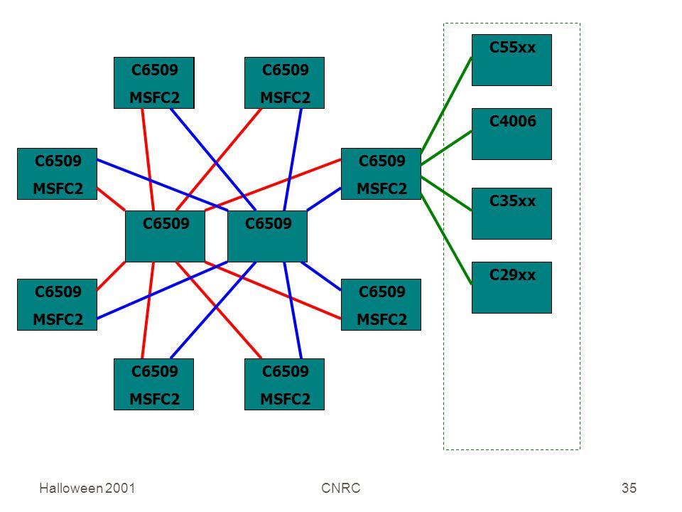 Halloween 2001CNRC35 Edge Router Edge Router C6509 MSFC2 C6509 MSFC2 C6509 MSFC2 C6509 MSFC2 C6509 MSFC2 C6509 MSFC2 C6509 MSFC2 C6509 MSFC2 C6509 C55xx C4006 C35xx C29xx