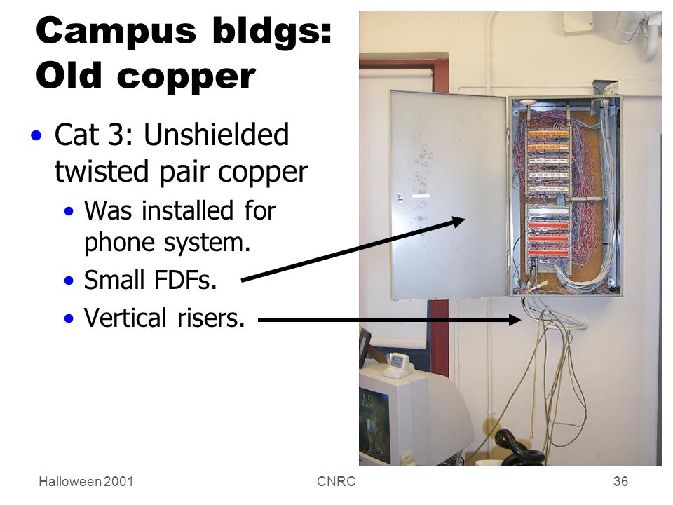 Halloween 2001CNRC36 Campus bldgs: Old copper Cat 3: Unshielded twisted pair copper Was installed for phone system. Small FDFs. Vertical risers.