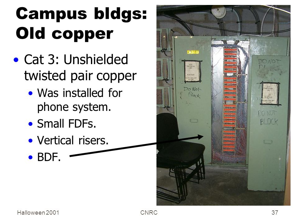 Halloween 2001CNRC37 Campus bldgs: Old copper Cat 3: Unshielded twisted pair copper Was installed for phone system. Small FDFs. Vertical risers. BDF.
