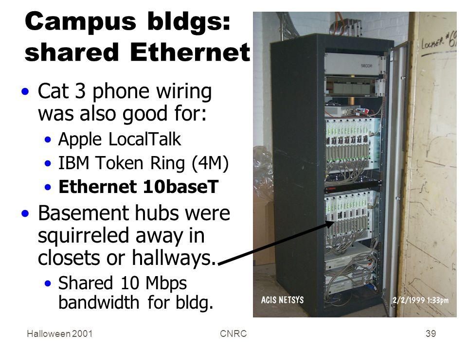 Halloween 2001CNRC39 Campus bldgs: shared Ethernet Cat 3 phone wiring was also good for: Apple LocalTalk IBM Token Ring (4M) Ethernet 10baseT Basement hubs were squirreled away in closets or hallways.