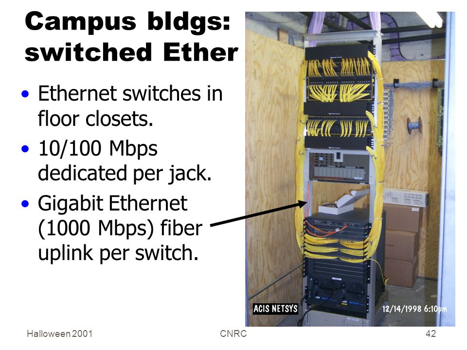 Halloween 2001CNRC42 Campus bldgs: switched Ether Ethernet switches in floor closets. 10/100 Mbps dedicated per jack. Gigabit Ethernet (1000 Mbps) fib