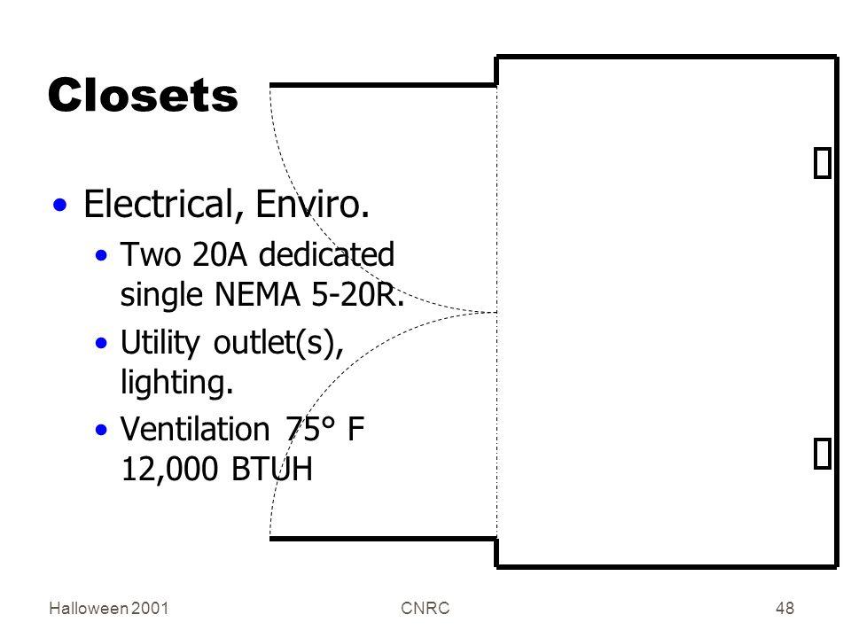 Halloween 2001CNRC48 Closets Electrical, Enviro. Two 20A dedicated single NEMA 5-20R.