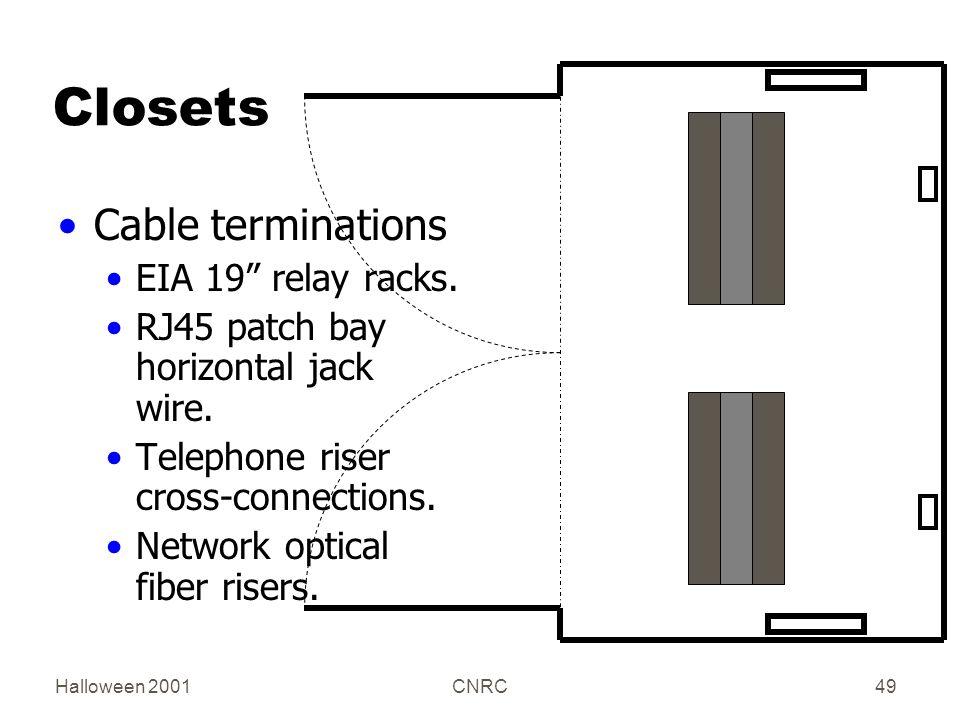 Halloween 2001CNRC49 Closets Cable terminations EIA 19 relay racks.
