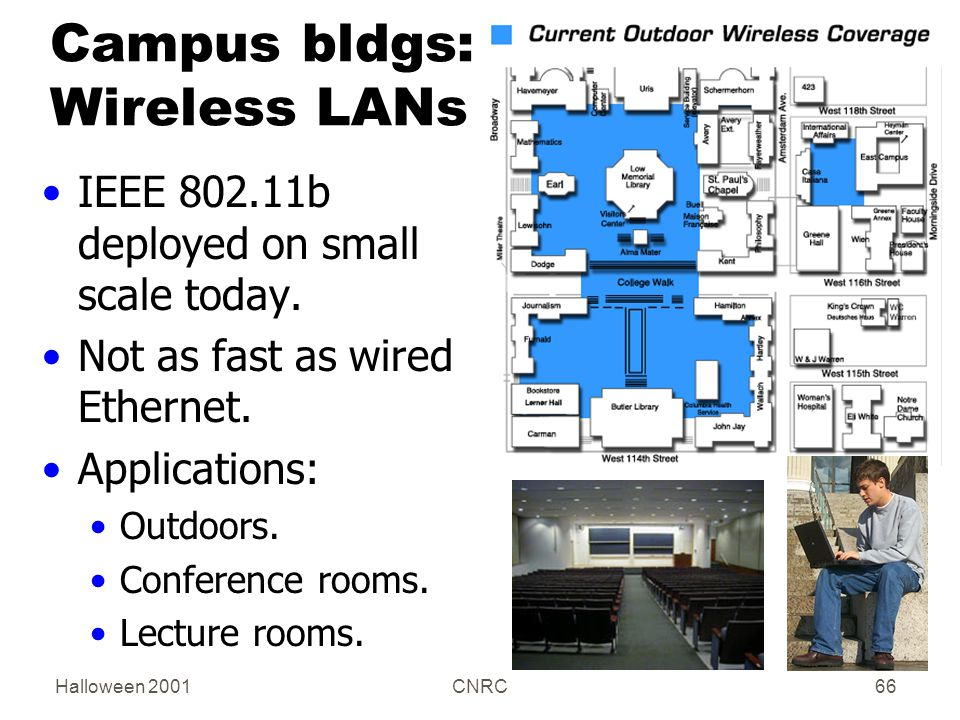 Halloween 2001CNRC66 Campus bldgs: Wireless LANs IEEE 802.11b deployed on small scale today.
