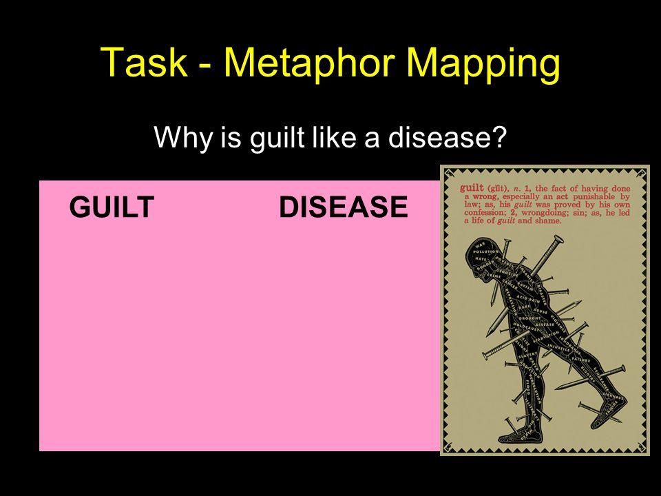 Why is guilt like a disease? Task - Metaphor Mapping GUILTDISEASE