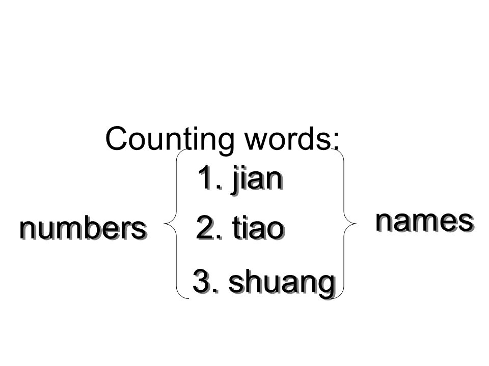 Counting words: 1. jian 2. tiao 3. shuang numbers names