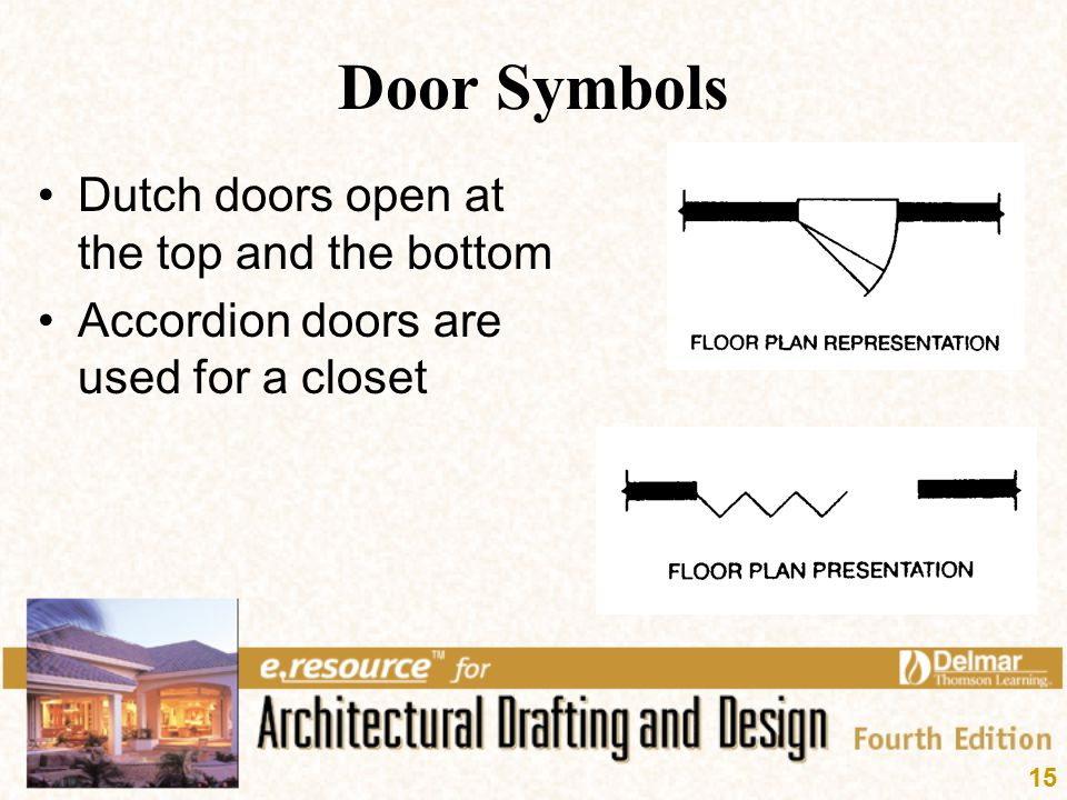 15 Door Symbols Dutch doors open at the top and the bottom Accordion doors are used for a closet