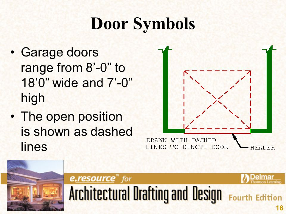 "16 Door Symbols Garage doors range from 8'-0"" to 18'0"" wide and 7'-0"" high The open position is shown as dashed lines"