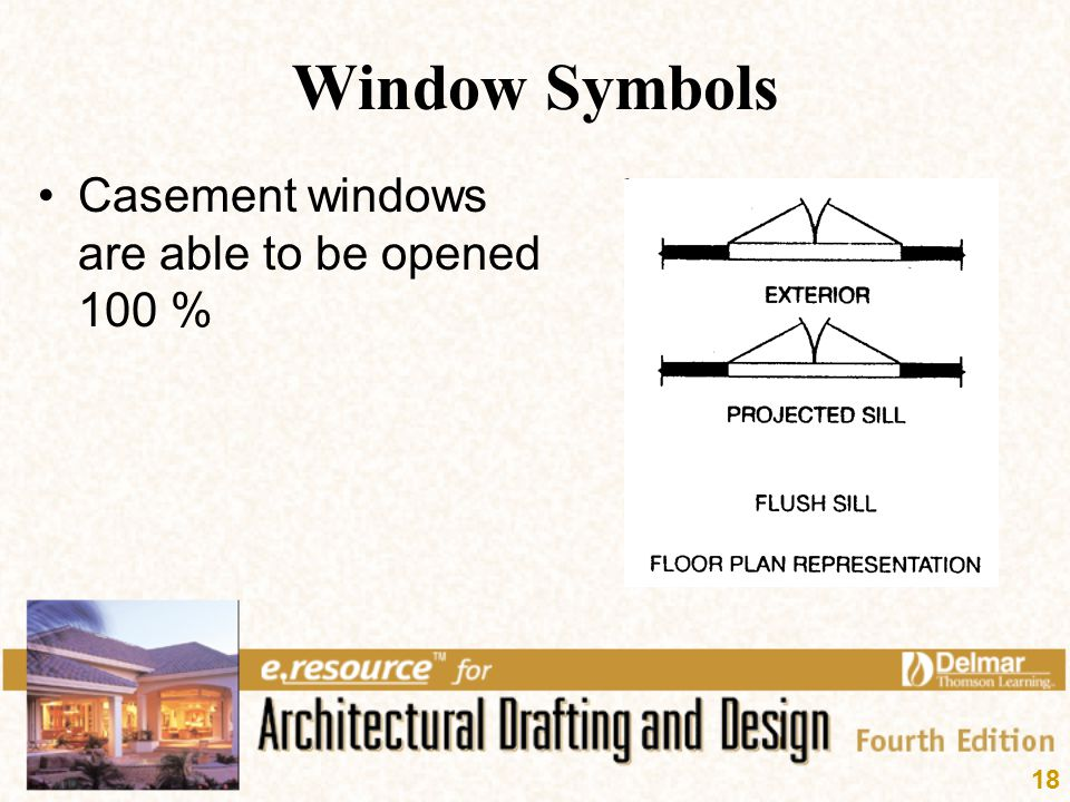 18 Window Symbols Casement windows are able to be opened 100 %