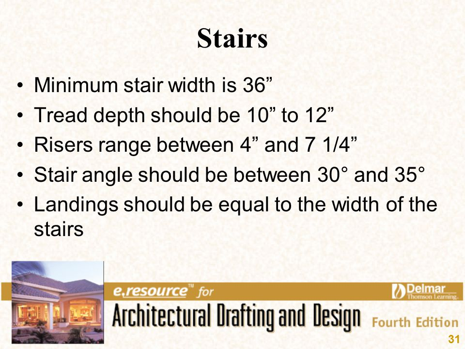 "31 Stairs Minimum stair width is 36"" Tread depth should be 10"" to 12"" Risers range between 4"" and 7 1/4"" Stair angle should be between 30° and 35° Lan"