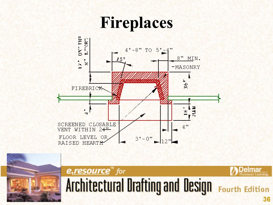 36 Fireplaces
