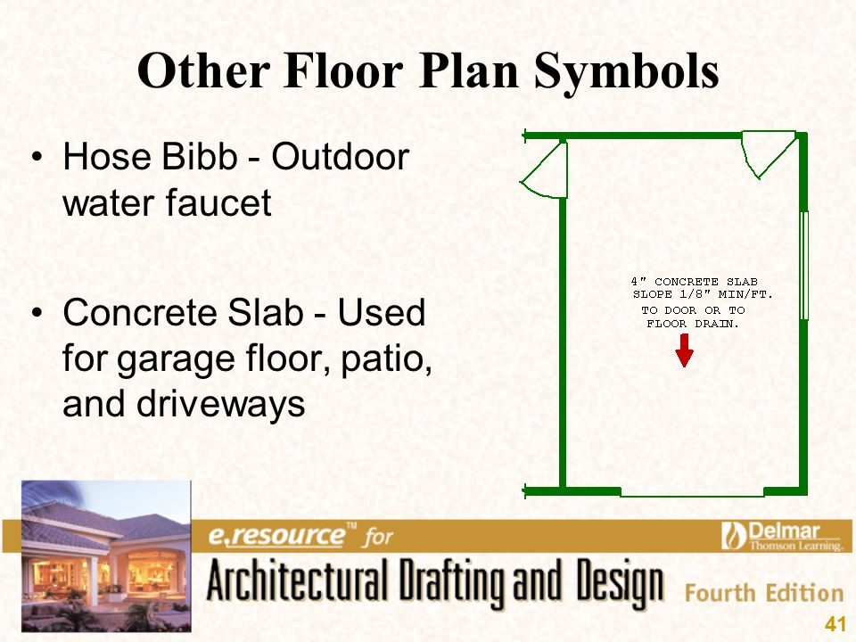 41 Other Floor Plan Symbols Hose Bibb - Outdoor water faucet Concrete Slab - Used for garage floor, patio, and driveways