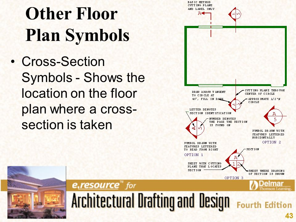 43 Other Floor Plan Symbols Cross-Section Symbols - Shows the location on the floor plan where a cross- section is taken