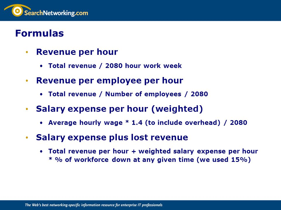 Formulas Revenue per hour Total revenue / 2080 hour work week Revenue per employee per hour Total revenue / Number of employees / 2080 Salary expense