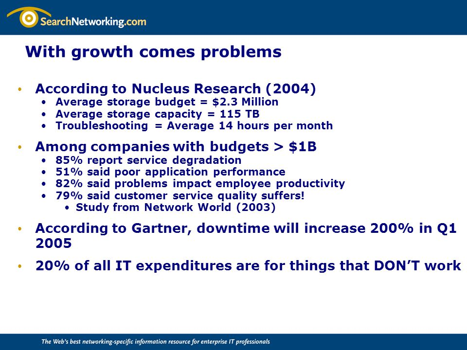 With growth comes problems According to Nucleus Research (2004) Average storage budget = $2.3 Million Average storage capacity = 115 TB Troubleshootin