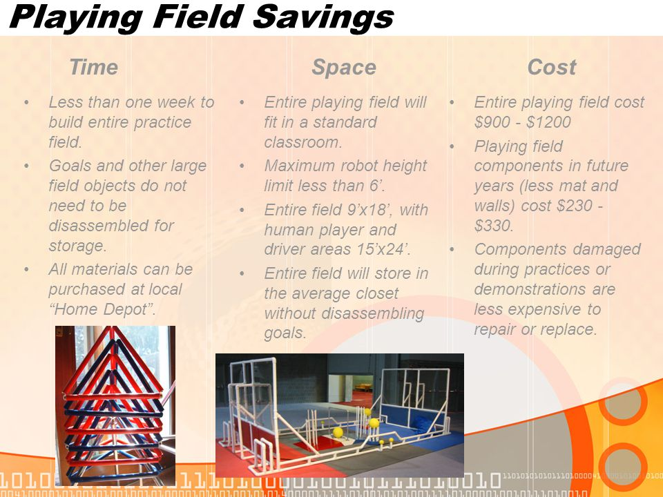 Playing Field Savings Less than one week to build entire practice field. Goals and other large field objects do not need to be disassembled for storag