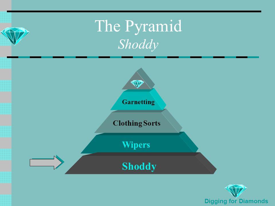 Shoddy Wipers Clothing Sorts Garnetting The Pyramid Shoddy