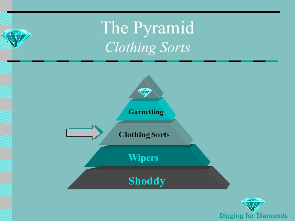 The Pyramid Clothing Sorts Digging for Diamonds Shoddy Wipers Clothing Sorts Garnetting