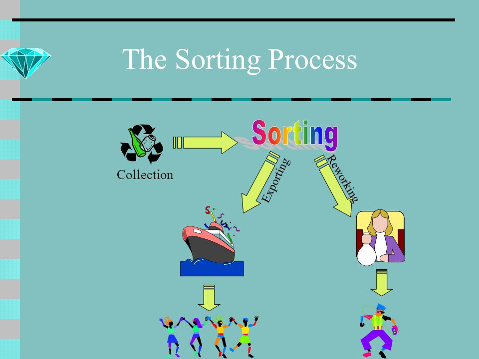 The Sorting Process Collection Exporting Reworking
