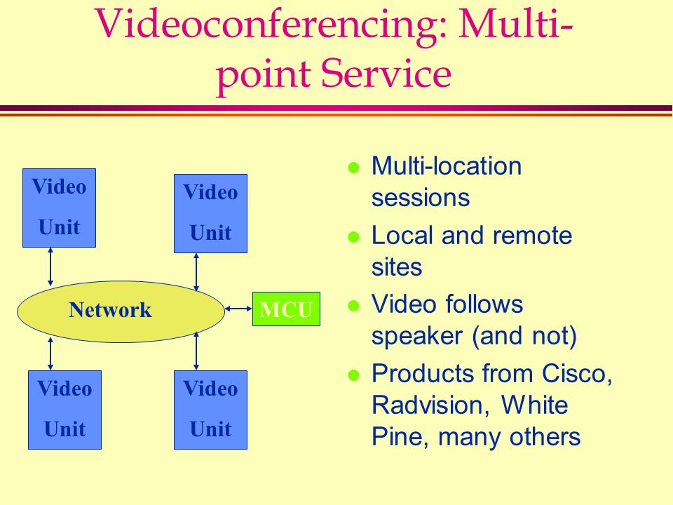 Videoconferencing: Multi- point Service l Multi-location sessions l Local and remote sites l Video follows speaker (and not) l Products from Cisco, Ra