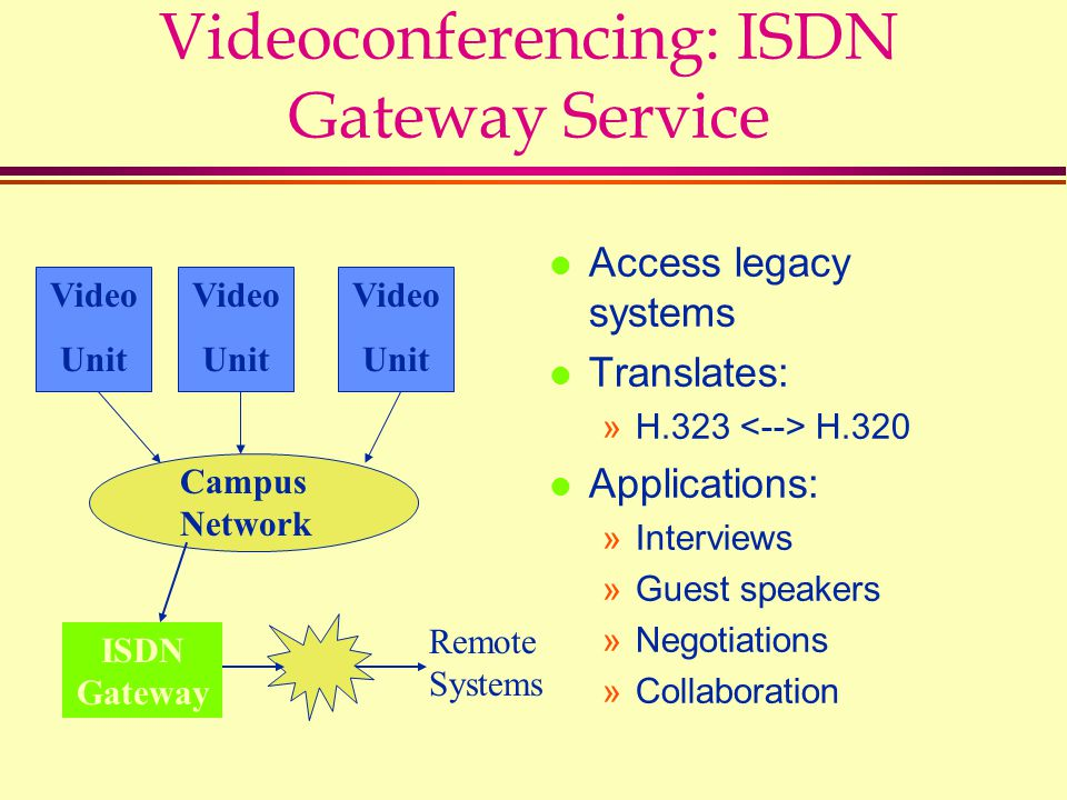 Videoconferencing: ISDN Gateway Service l Access legacy systems l Translates: »H.323 H.320 l Applications: »Interviews »Guest speakers »Negotiations »