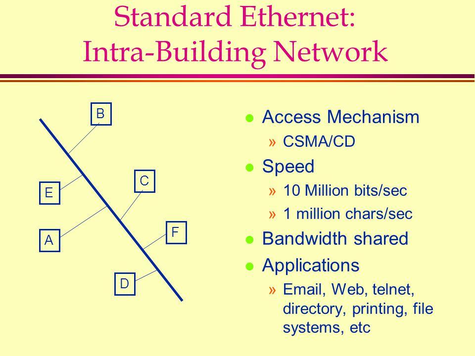 Standard Ethernet: Intra-Building Network l Access Mechanism »CSMA/CD l Speed »10 Million bits/sec »1 million chars/sec l Bandwidth shared l Applications »Email, Web, telnet, directory, printing, file systems, etc A D C B E F